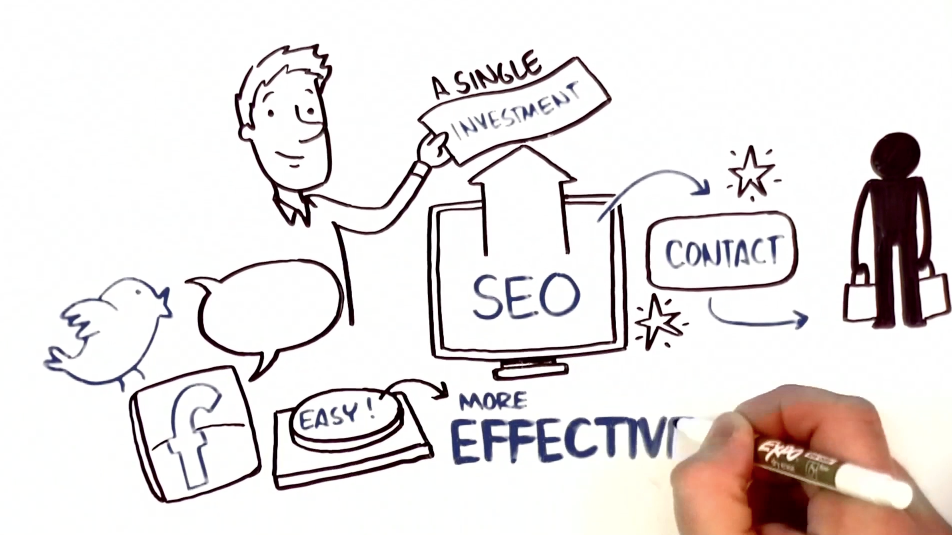 professional whiteboarding video for business